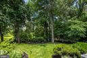 Fully Fenced Yard that Backs to Parkland. - 2877 FRANKLIN OAKS DR, HERNDON
