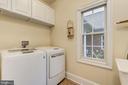 Laundry Room - 24018 BURNT HILL RD, CLARKSBURG