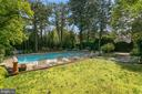 Expansive Lawn and Pool - 3038 N ST NW, WASHINGTON
