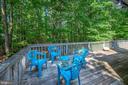 deck overlooking woods - 222 YORKTOWN BLVD, LOCUST GROVE