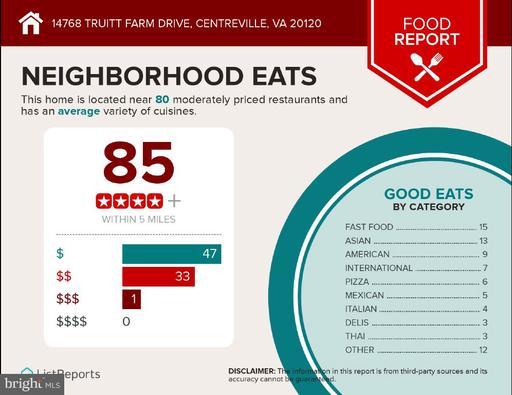 14768 Truitt Farm Dr Centreville VA 20120